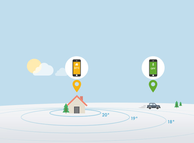 A car driving away from a house showing how a tado thermostat works