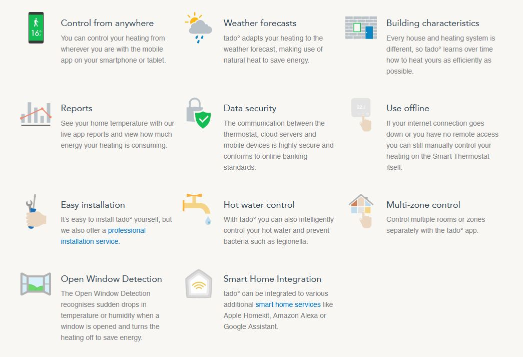 A list of things that the tado smart home thermostat kits are capable of
