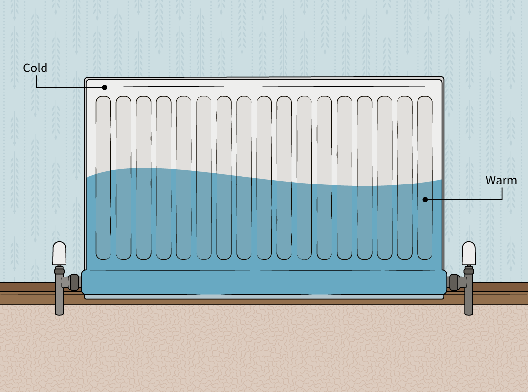 a graphic that shows a radiator that is cold at the top and warm at the bottom