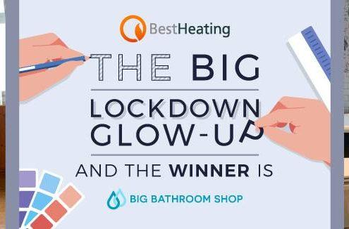 lockdown glow up winner banner