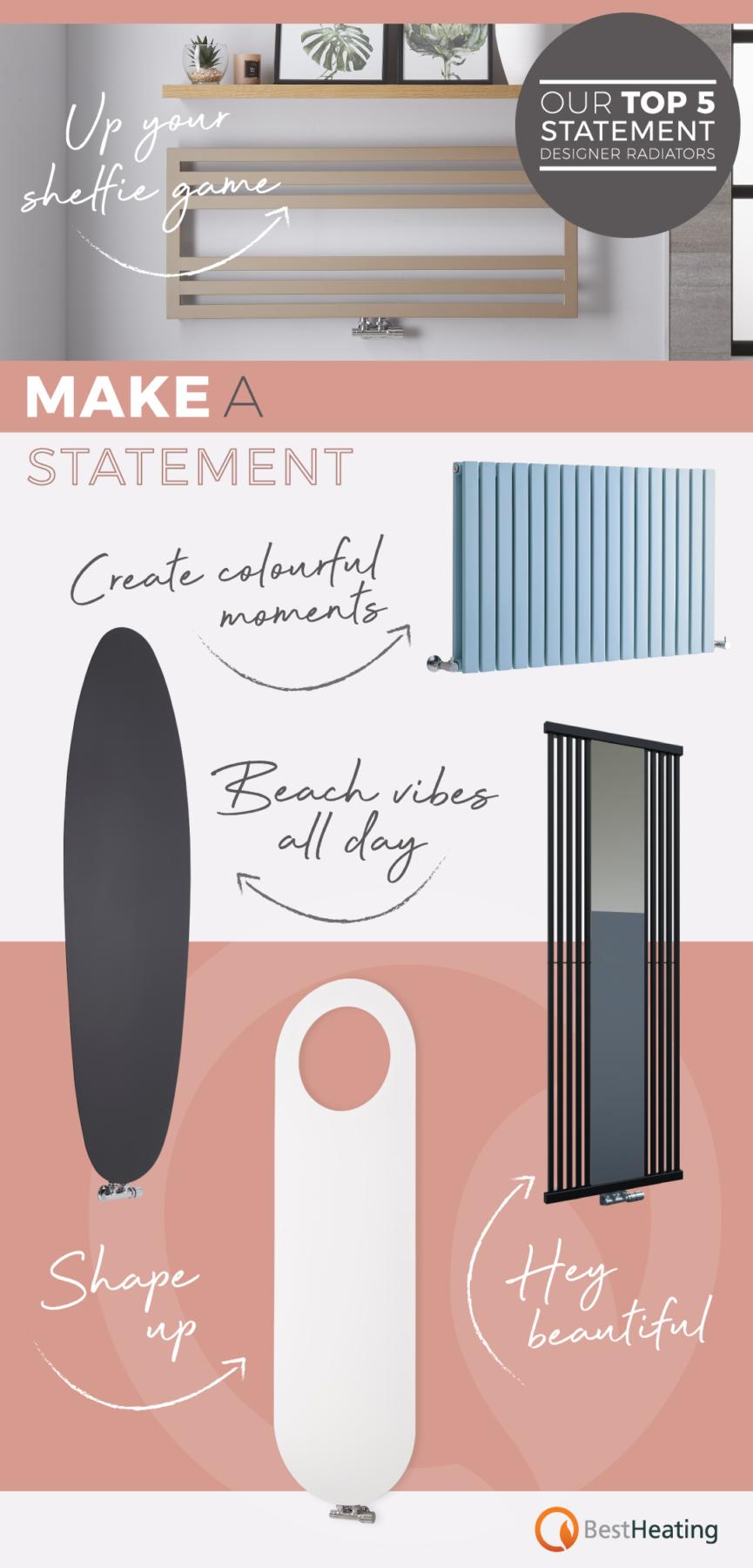 Top 5 statement designer radiator banner